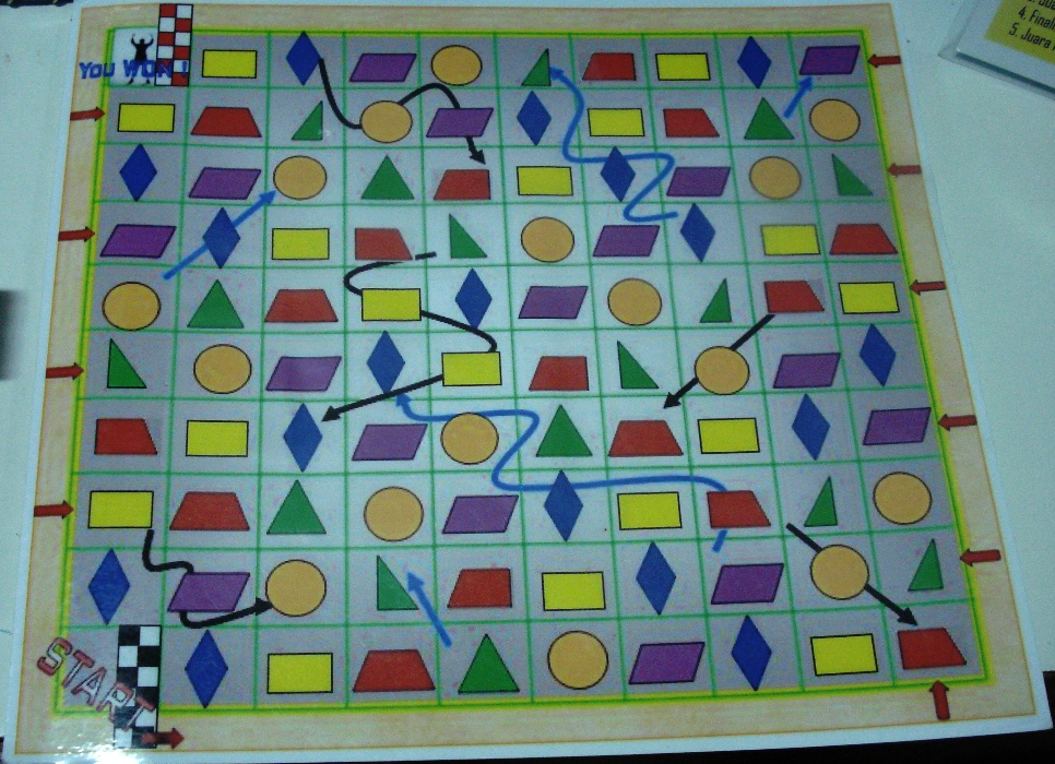 Sirkuit Matematika Sebuah Perjuangan Yang Berakhir Indah Dini S Diary
